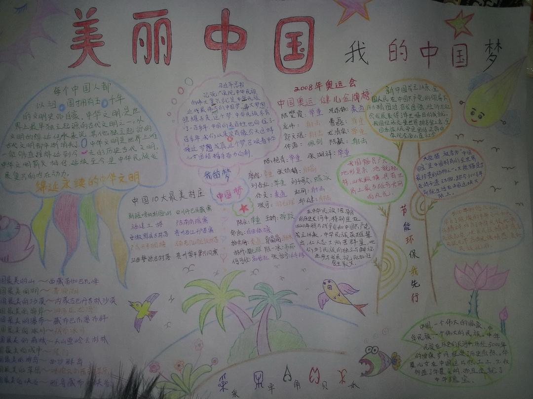 美丽中国手抄报资料