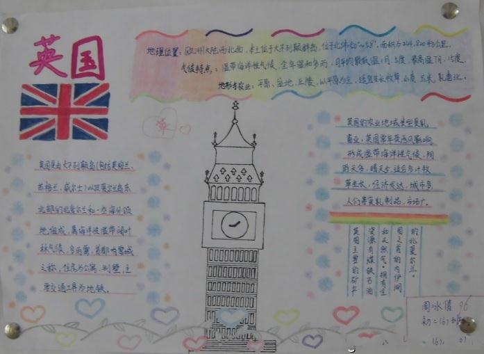 苗苗手抄报 网为大家提供初中英国手抄报图片大全 英国位于欧洲西北