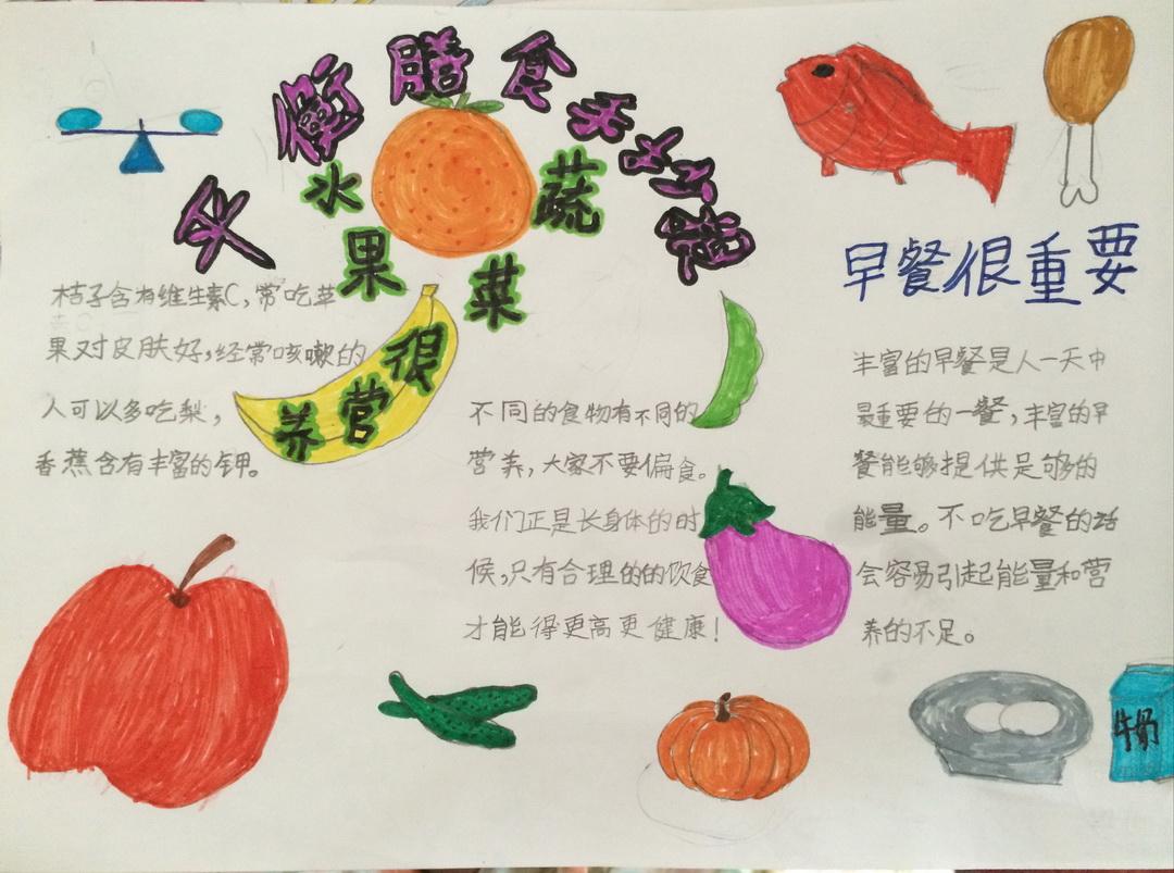 小学生平衡膳食手抄报图片,资料