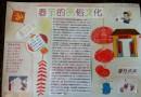 春节的民俗文化手抄报图片2幅
