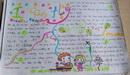 小学生英语手抄报设计图二