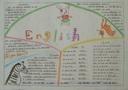 五年级英语手抄报资料